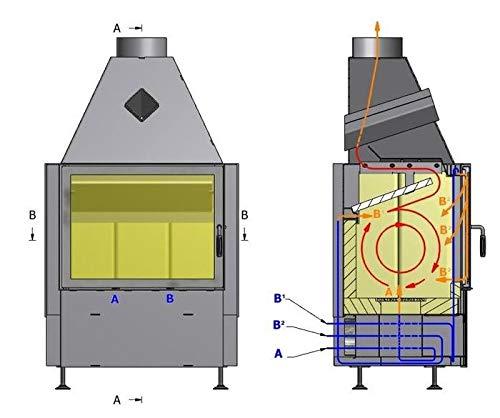 Warmluft Kamineinsatz 3PL dreiseitig Eckkamin Volcano 11 kW