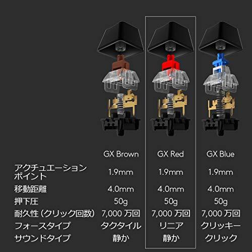 LogicoolGゲーミングキーボード有線G512GXスイッチリニアメカニカルキーボード静音日本語配列LIGHTSYNCRGBG512-LN国内正規品