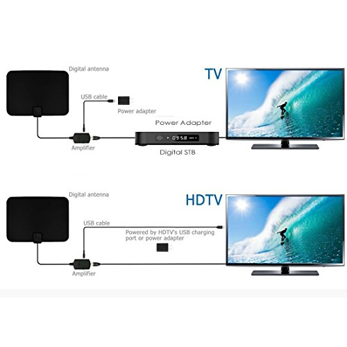 TV Antenna, Reignet 50 Mile Range Amplified Indoor HDTV Antenna with Detachable Amplifier Signal Booster and 16.5FT Coax Cable - Black