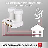Opticum Monoblock Quad LNB – LMQP-04H, vergoldete Kontakte - 3