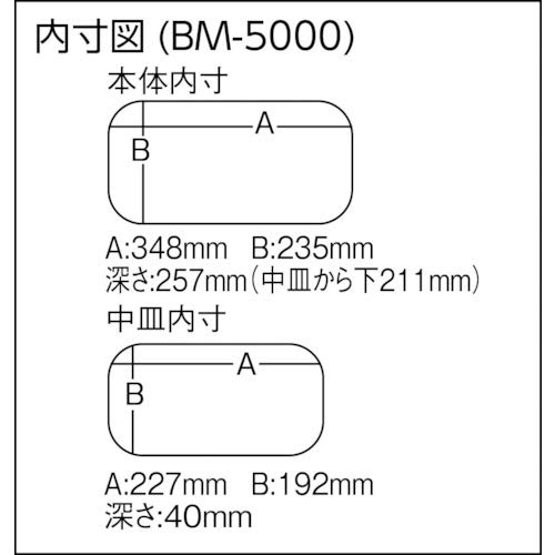 メイホウ(MEIHO)BM-5000バケットマウスブラック
