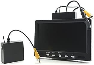 Glide Gear WLM100 Video Camera Wireless Monitor Transmitter System