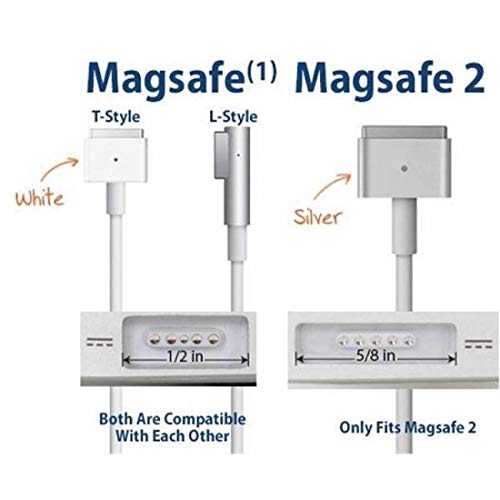BEYEE USB Type C Female interface to Magnetic Adapter, 60W Type C Converter Connecter Adapter Compatible with McBook Air Pro (Mag-safe T)