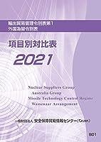 輸出貿易管理令別表第1 ・外国為替令別表 項目別対比表2021