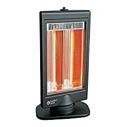 which is the best optimus electric heater in the world
