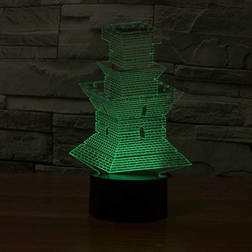Arquitectura Torre Lámpara De Mesa 7 Color El Faro Llevó La Luz De La Noche Para Niños Touch Usb Baby Sleep Iluminación Decoración Regalos 3D