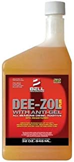dee zol additive