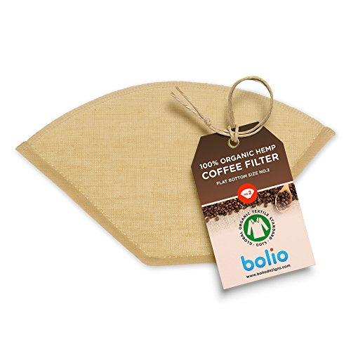 Bolio Organic Hemp Cone Coffee Filter – Reusable and Great for Making Smooth pour Over Coffee - No Plastics - Eco-Friendly Material (No.2, Flat, 1-pk)