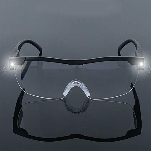 Lupenbrille mit 2 LED Lichts,160% Vergrößerungsbrille als Lesehilfe und Sehhilfe, 250° Vision Leselupe zum Lesen, Nähen, im Handwerk,Reparatur,Senioren