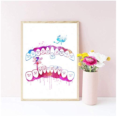 MAXUE Arte Pintura Acuarela Pared Cuadros para clínica Dental médico Oficina decoración-40x60cm sin Marco