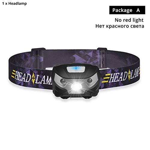 QUETHIKKMini wiederaufladbare LED-Scheinwerfer Körperbewegungssensor LED-Fahrradscheinwerfer Lampe Outdoor Camping Taschenlampe mit USB-Anschluss KEIN rotes Licht-A