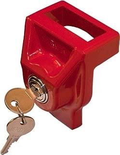 glad hand locks