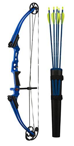 GENESIS Mini Kit - RH Blue