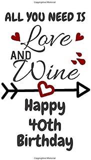 wine birthday wishes