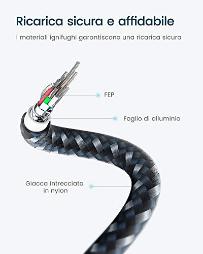 RAMPOW USB C Lightning MFi Zertifiziert geflochtenes Kabel aus Nylon USB C Lightning Power Delivery für iPhone 8 / X/XR/XS / 11/11 PRO, iPad PRO 2018, iPad Air 2019-1m / Navy 1M Marineblau