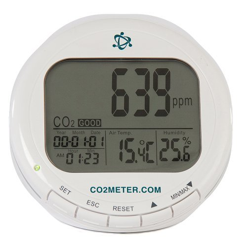 Top co2 meter.com for 2021
