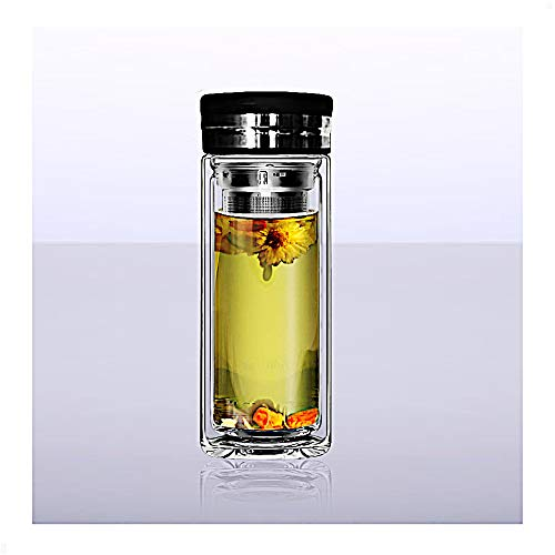 Sun's Tea 18oz Wide Mouth Ultra Clear Spill-proof Strong Double-wall 3-Piece Borrosilicate Glass Tumbler with Strainer and Lid (flat top lid) -  Sunvalley Enterprises LLC, DC03