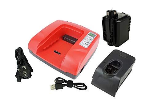 PowerSmart® Batería de repuesto NiMH de 3000 mAh, 24 V, con cargador rápido para Würth 0702 320 2, ABH 20 SLE, 0702 320 1, 07023202, 702 300 824, 702300824, 070924, APBO/SL 24 V (rojo). )