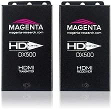 tvONE 2211114-02 HDMI UTP Extender Kit Magenta Research With 3-Year Warranty