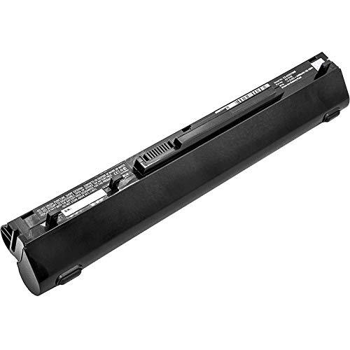 Set of 4 SigmasTek Elgar SPR401 UPS Replacement Batteries