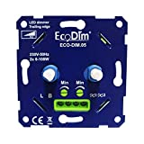 Doppel LED Dimmer Einbau - 2x 0-100W - Phasenabschnitt - Universal 230V - DUO Drehdimmer für LED Lampen, 100% leise