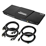 TESmart 2 PCs Dual Monitor KVM Switch 4K @60Hz, Support HDCP 2.2, for 2 PCs and 2 Monitors (Black)