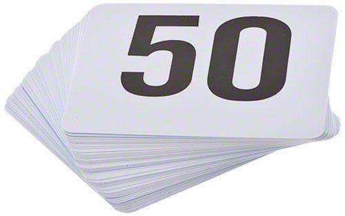 Update International Plastic Table Numbers, 1-50