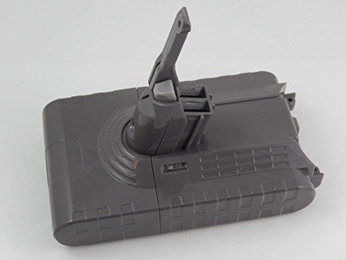 vhbw Li-Ion Batteria 2800mAh (21.6V) per aspirapolvere Home Cleaner Robot lavapavimenti Come Dyson 215681