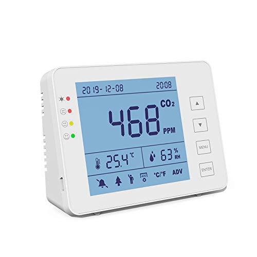 CO2 Messgerät KKmoon Kohlendioxid Detektor 0-5000 ppm für den Innenbereich Haushaltsluftdetektor Akustischer Alarm, großer Bildschirm, Batteriebetrieben Weiß