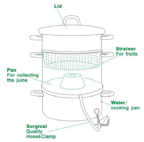 Cook N Home, 28cm 11-Quart Stainless Steel Fruit Juicer Steamer Multipot, Silver |