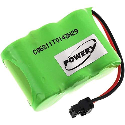 Powery Batería para Panasonic KX-A36A