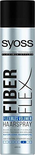 Henkel Beauty Care -  Syoss Haarspray