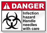 ヴィンテージの壁の装飾、インチ、感染の危険性のあるハンドルの針と注意危険の兆候家の庭の安全標識のための面白い金属の駐車標識
