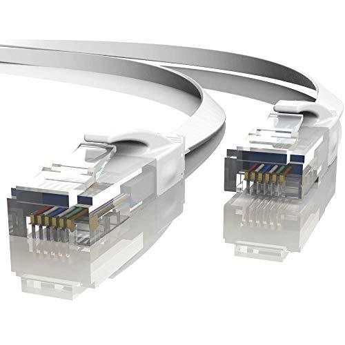 Mr. Tronic 20m Cavo di Rete Ethernet Piatto | CAT6, AWG24, CCA, UTP, RJ45 (20 Metri, Bianco)