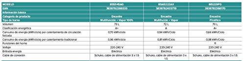 Hisense BSA5222AX