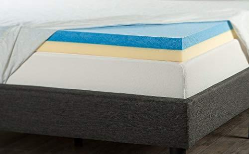 4 Pack Upholstery Foam Chair Pad Cushion (1'x24'x72' (with Gel Foam))