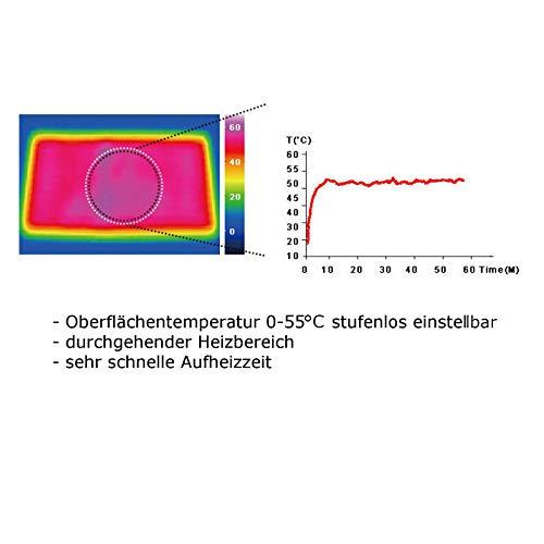 Wärmematte 105x200cm 55°C Infrarot-Heizung Mobile Fußbodenheizung elektro Bild 6*