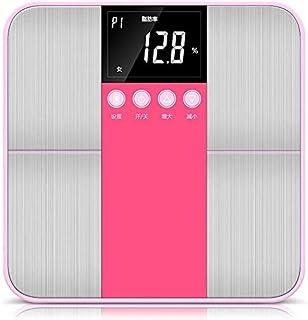 ZGQA-GQA Weight scale Body fat meter Fat scale Electronic household scale Weight scale Body fat meter