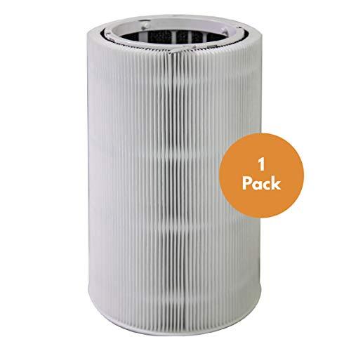Catálogo para Comprar On-line Accesorios y repuestos para purificadores de aire - solo los mejores. 12