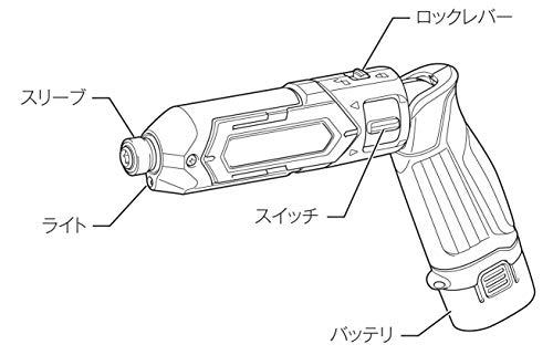 『マキタ(Makita) 充電式ペンインパクトドライバ 黒 バッテリー×2・充電器付 TD022DSHXB』の2枚目の画像