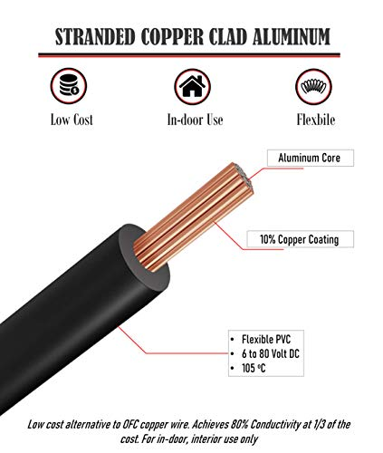 16 AWG (True American Wire Ga) CCA Copper Clad Aluminum Primary Wire. 25 ft Red & 25 ft Black Bundle. For Car Audio Speaker Amplifier Remote Hook up Trailer wiring (Also Available in 14 & 18 Gauge)