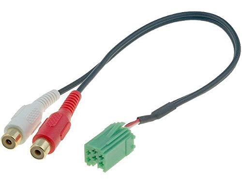 Cable Autoradio AUX AUXRN01 Adaptateur RCA compatible avec Renault