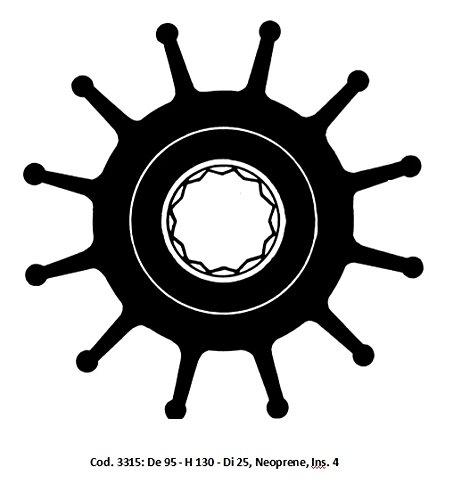 Ancor Impulsor JH 09–820B