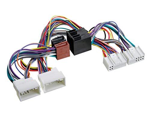 FSE Adapter ISO Freisprecheinrichtung für Hyundai ix35, H1, ab Bj. 2010