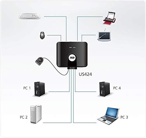 ATEN US424-AT - Switch periferiche (4 Porte USB 2.0)