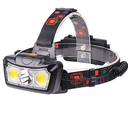 YSQSPWS Linterna Frontal Led Faro Recargable USB T6 + COB LED Cabeza de Faro Flashlight Lanterna Antorcha Delantera Use 2 * 18650 Batería para la Pesca para Acampar (Emitting Color : Package H)