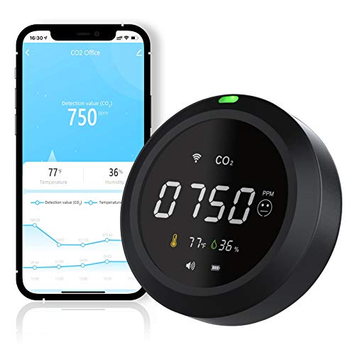 Smart WiFi Air Quality Monitor,Work with TUYA App,Portable Indoor Gas Carbon Dioxide Sensor Meter Detector with Temperature and Humidity,0-5000 Range