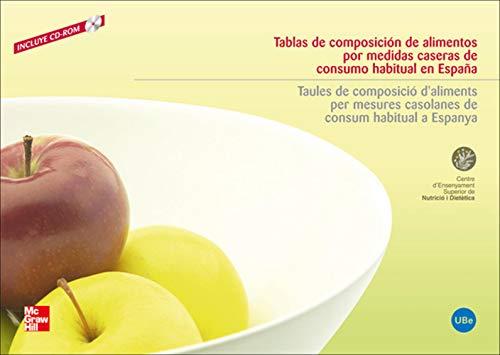 TABLAS DE COMPOSICION DE ALIMENTOS POR MEDIDAS CASERAS DE CONSUMO HABITUAL