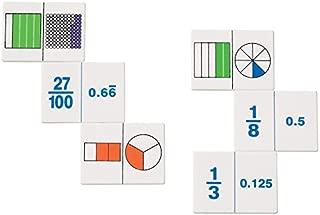 hand2mind Plastic Fraction and Decimal Dominoes Game, Math Manipulative Tiles (Set of 30)
