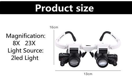 Hoofdheld Vergrootglas met Light,2 Groep Vervangbare Lens 8X 23X Hd Identificatie Graveren Tool Horloge Reparatie Verrekijker Bril Draagbare Handen Gratis Vergrootglas wxxdlooa